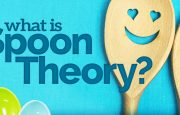 anxiety spoon theory infographic